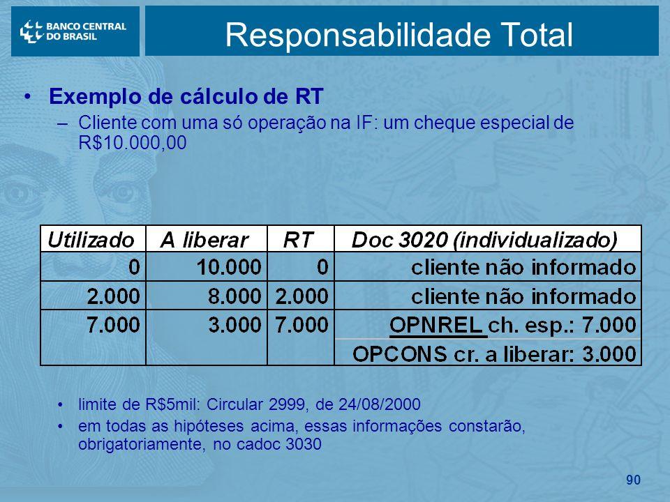 90 Responsabilidade Total Exemplo de cálculo de RT –Cliente com uma só operação na IF: um cheque especial de R$10.000,00 limite de R$5mil: Circular 29