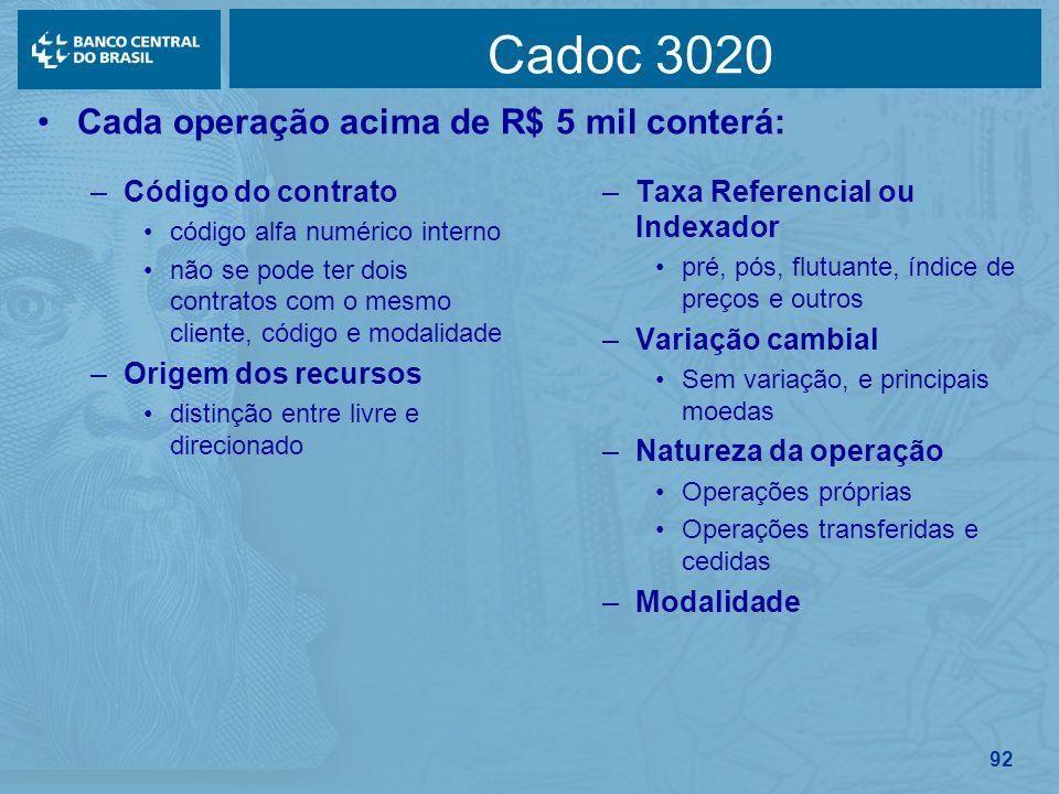 92 Cadoc 3020 –Código do contrato código alfa numérico interno não se pode ter dois contratos com o mesmo cliente, código e modalidade –Origem dos rec