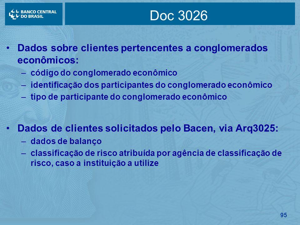 95 Doc 3026 Dados sobre clientes pertencentes a conglomerados econômicos: –código do conglomerado econômico –identificação dos participantes do conglo