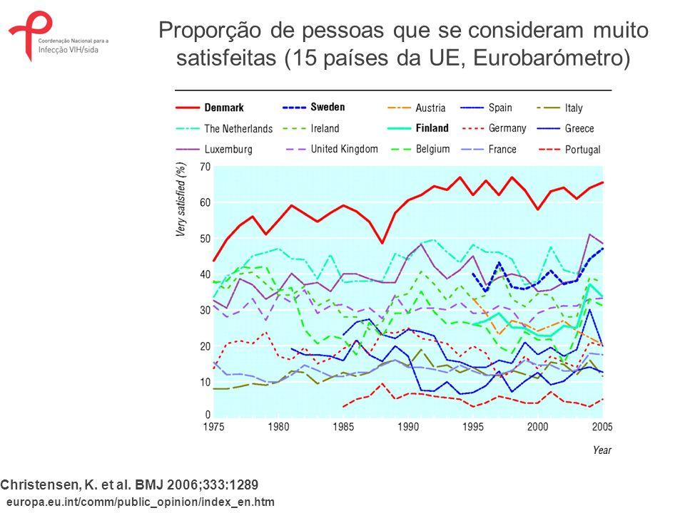 Christensen, K. et al.