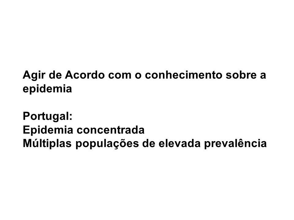 Agir de Acordo com o conhecimento sobre a epidemia Portugal: Epidemia concentrada Múltiplas populações de elevada prevalência