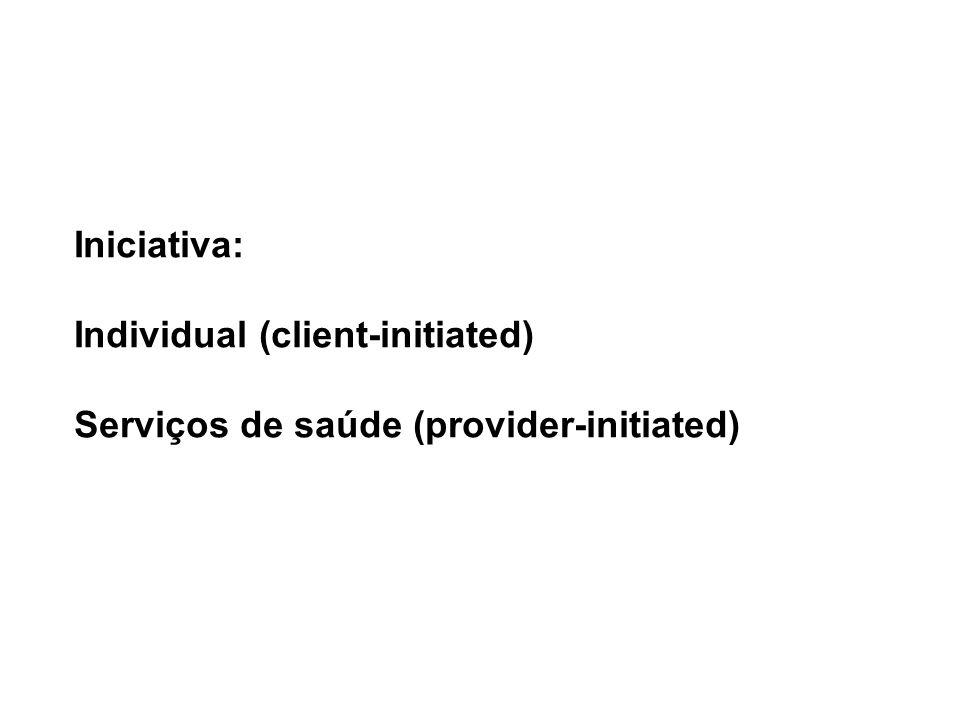 Iniciativa: Individual (client-initiated) Serviços de saúde (provider-initiated)
