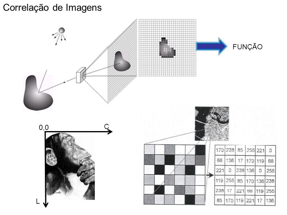 Correlação de Imagens FUNÇÃO C L 0,0