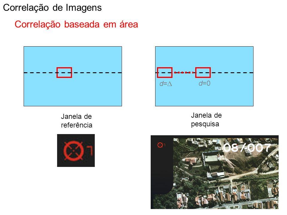 Correlação de Imagens Correlação baseada em área Janela de referência d=0 d= Move an identical window along the epipolar line In the other image looki