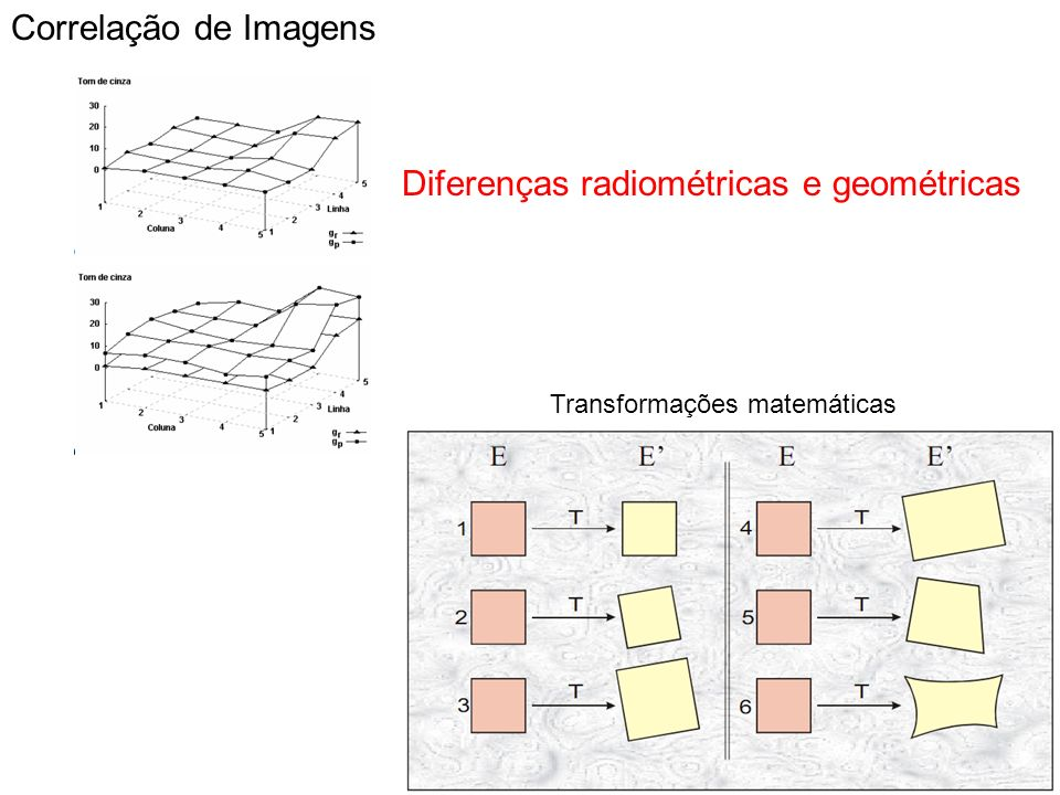 Correlação de Imagens Transformações matemáticas Diferenças radiométricas e geométricas