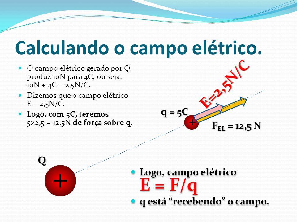 Calculando o campo elétrico. O campo elétrico gerado por Q produz 10N para 4C, ou seja, 10N ÷ 4C = 2,5N/C. Dizemos que o campo elétrico E = 2,5N/C. Lo