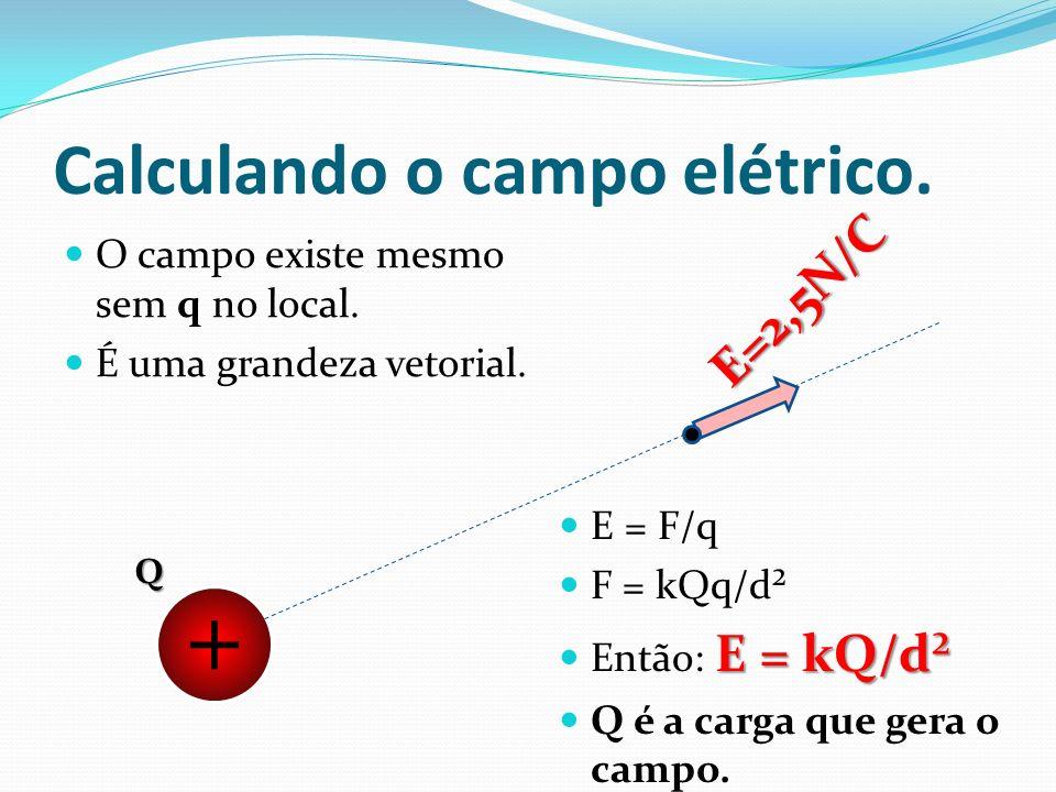 Calculando o campo elétrico. O campo existe mesmo sem q no local. É uma grandeza vetorial. +Q E=2,5N/C E = F/q F = kQq/d² E = kQ/d² Então: E = kQ/d² Q