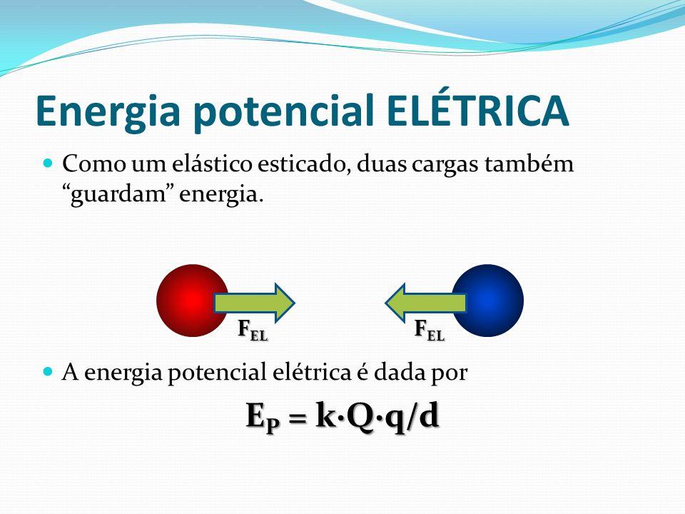 Energia potencial ELÉTRICA Como um elástico esticado, duas cargas também guardam energia. A energia potencial elétrica é dada por E P = k·Q·q/d F EL