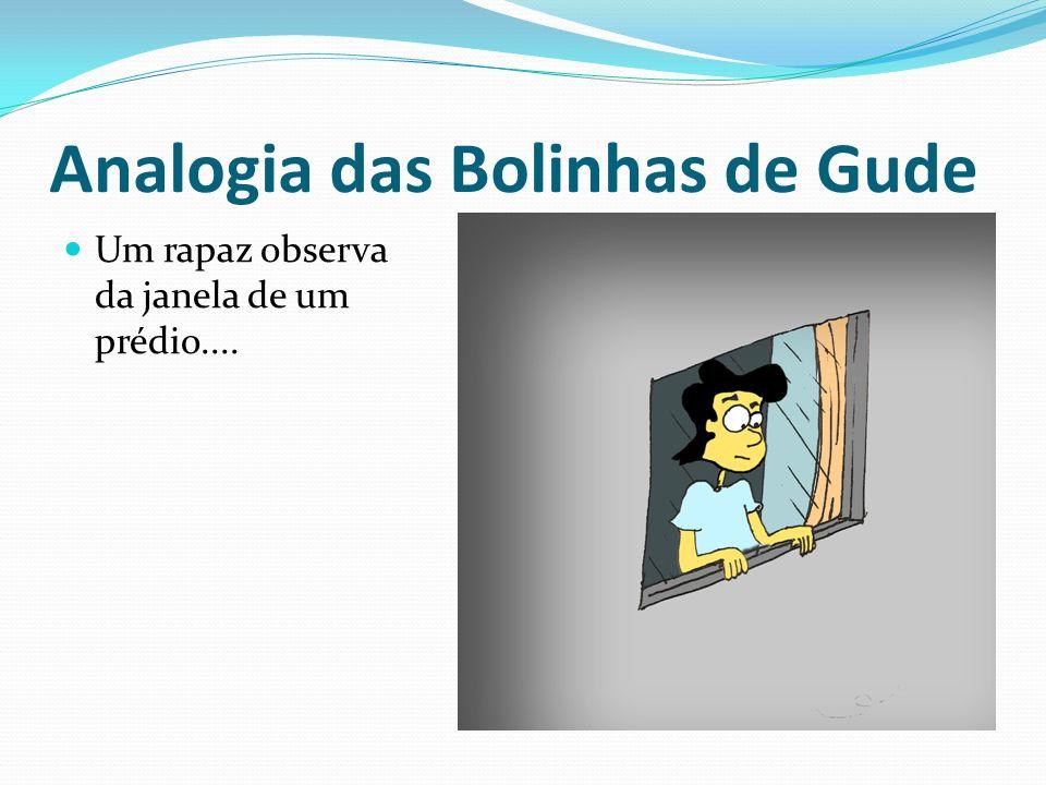 Analogia das Bolinhas de Gude Um rapaz observa da janela de um prédio....
