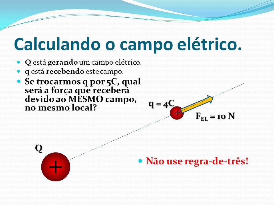 Calculando o campo elétrico. Q está gerando um campo elétrico. q está recebendo este campo. Se trocarmos q por 5C, qual será a força que receberá devi