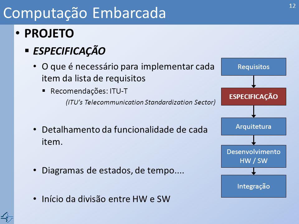 Computação Embarcada 11 PROJETO LISTA DE REQUISITOS Não – funcionais Peso, tamanho, etc. Consumo de energia Confiabilidade Tempo máx. de operação Cust