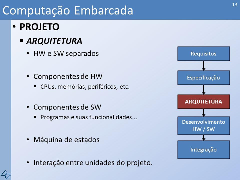 PROJETO ESPECIFICAÇÃO O que é necessário para implementar cada item da lista de requisitos Recomendações: ITU-T (ITUs Telecommunication Standardizatio
