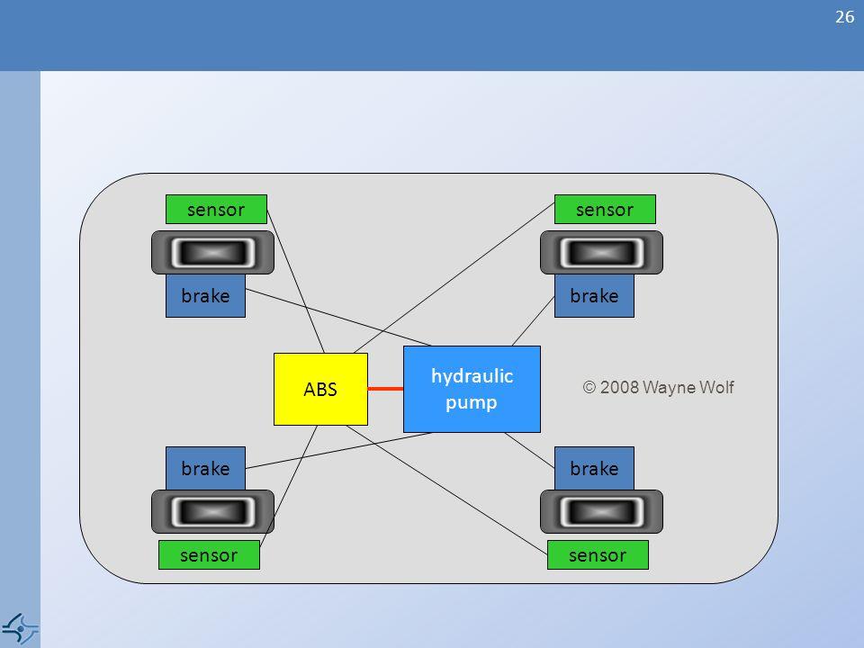 Levantamento de Requisitos Alto nível Especificação Detalhamento Arquitetura Diagrama de blocos Fluxo do funcionamento Desenvolvimento VHDL Documentaç