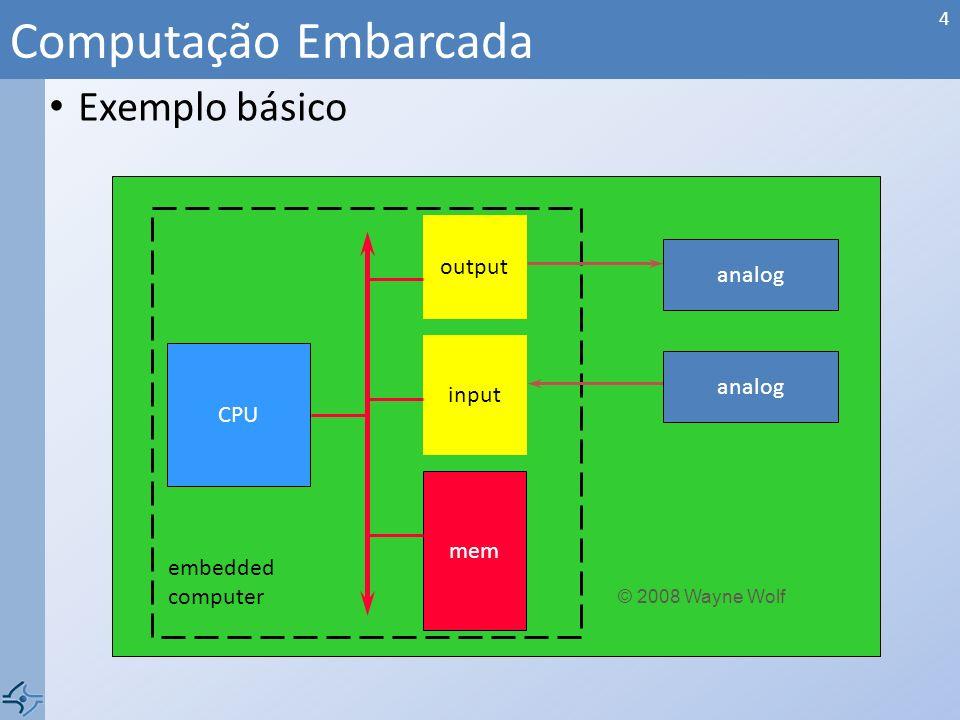 PROJETO Exemplo: Mapa digital com localizador GPS Desenvolvimento Primeiro contato com código...