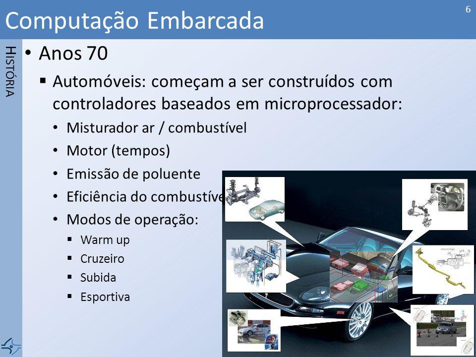 Exemplos: Aparelhos eletrônicos Celulares Impressoras TV Digital Eletrodomésticos Avião: Controlador de vôo Controle de Navegação/ Comunicação ETC...