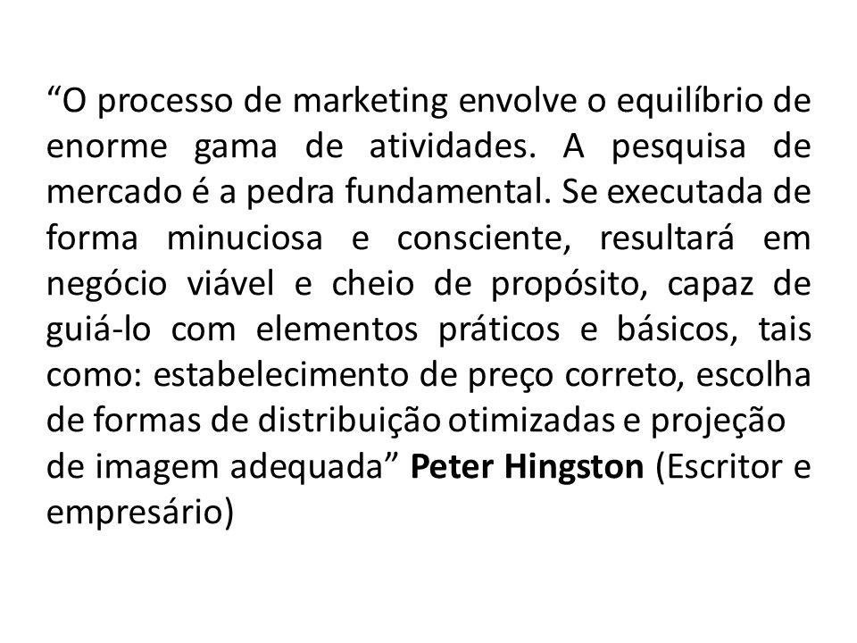 O processo de marketing envolve o equilíbrio de enorme gama de atividades. A pesquisa de mercado é a pedra fundamental. Se executada de forma minucios