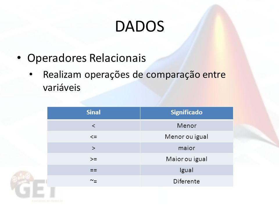 DADOS Operadores Relacionais Realizam operações de comparação entre variáveis SinalSignificado <Menor <=Menor ou igual >maior >=Maior ou igual ==Igual ~=Diferente