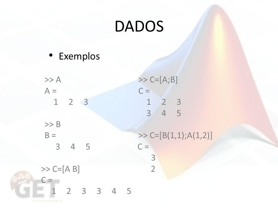 DADOS Exemplos >> A >> C=[A;B] A = C = 1 2 3 1 2 3 3 4 5 >> B B = >> C=[B(1,1);A(1,2)] 3 4 5 C = 3 >> C=[A B] 2 C = 1 2 3 3 4 5