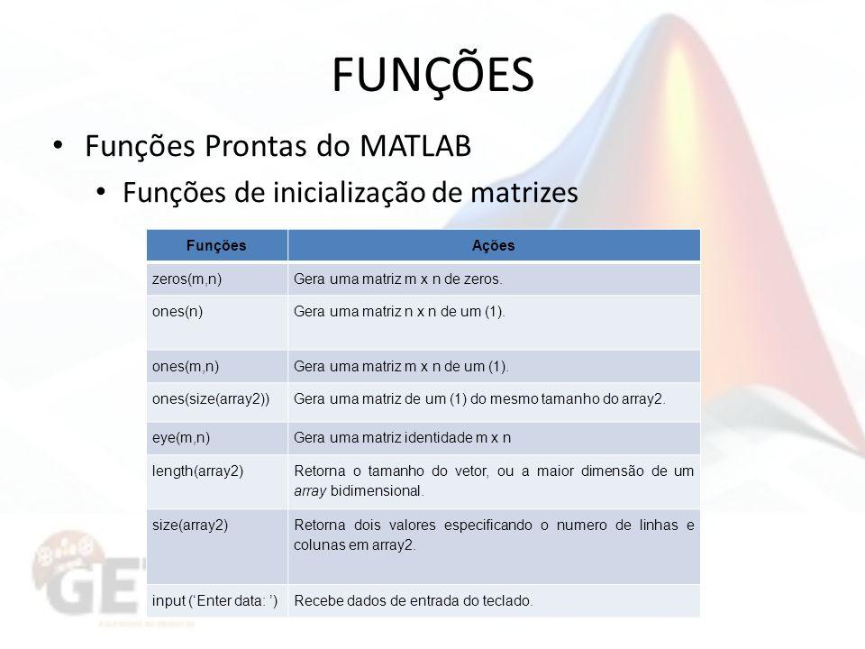 FUNÇÕES Funções Prontas do MATLAB Funções de inicialização de matrizes FunçõesAções zeros(m,n)Gera uma matriz m x n de zeros.