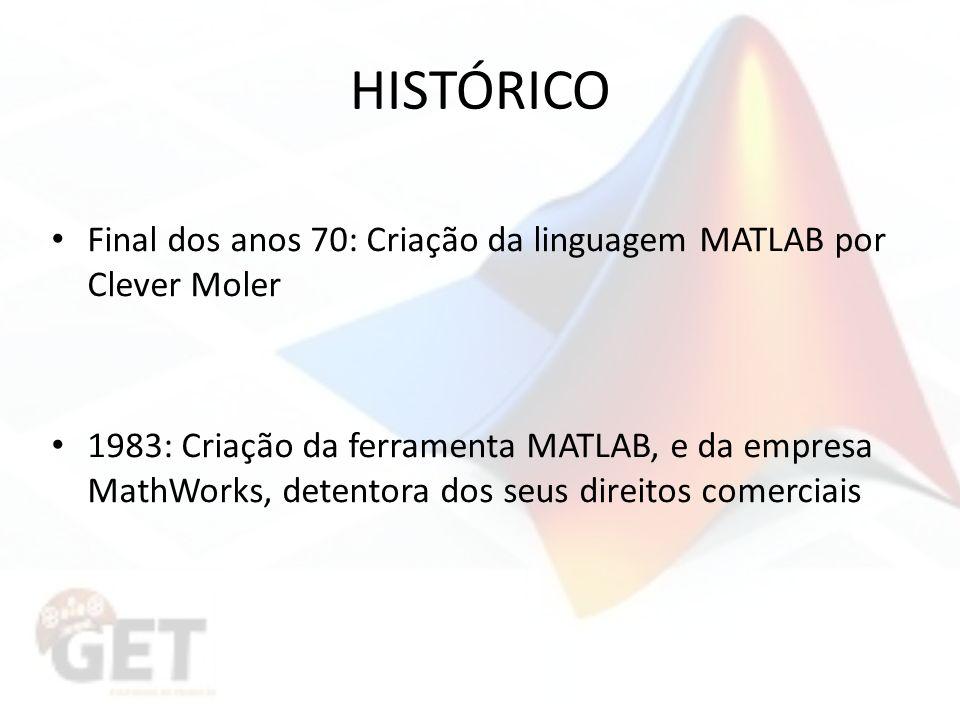 HISTÓRICO Final dos anos 70: Criação da linguagem MATLAB por Clever Moler 1983: Criação da ferramenta MATLAB, e da empresa MathWorks, detentora dos seus direitos comerciais