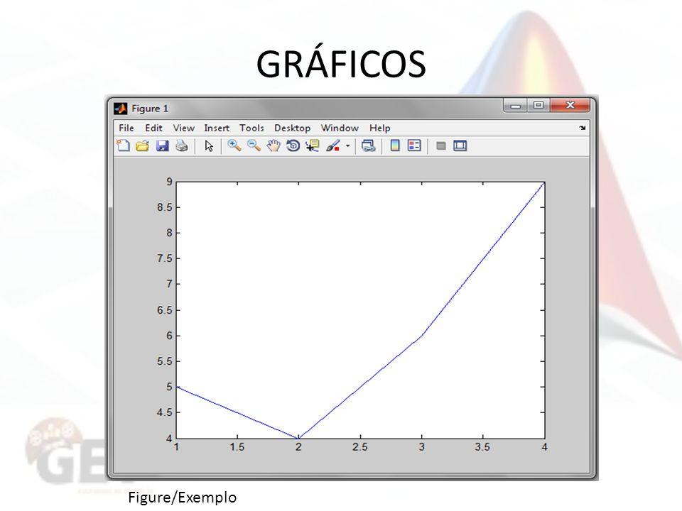 GRÁFICOS Figure/Exemplo