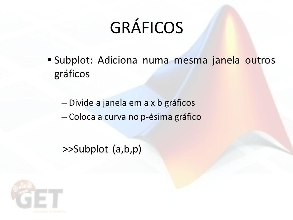 GRÁFICOS Subplot: Adiciona numa mesma janela outros gráficos – Divide a janela em a x b gráficos – Coloca a curva no p-ésima gráfico >>Subplot (a,b,p)