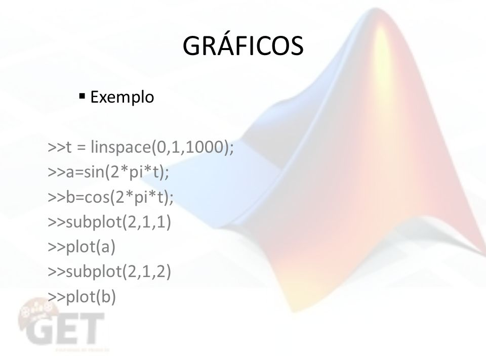 GRÁFICOS Exemplo >>t = linspace(0,1,1000); >>a=sin(2*pi*t); >>b=cos(2*pi*t); >>subplot(2,1,1) >>plot(a) >>subplot(2,1,2) >>plot(b)