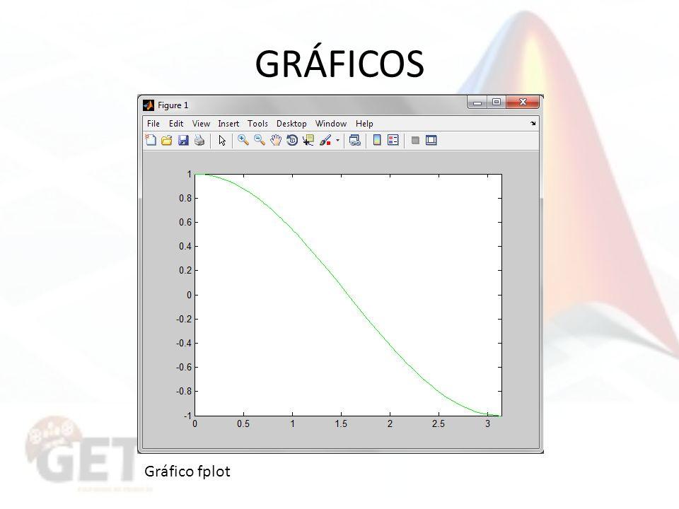 GRÁFICOS Gráfico fplot
