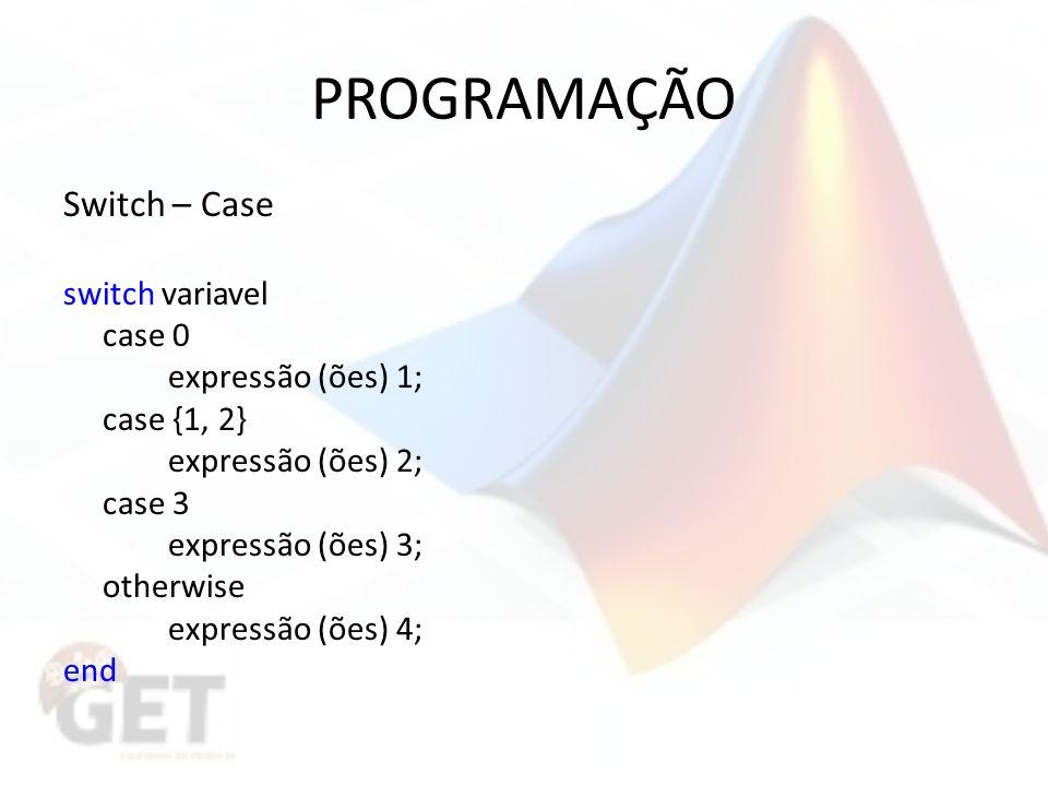 PROGRAMAÇÃO Switch – Case switch variavel case 0 expressão (ões) 1; case {1, 2} expressão (ões) 2; case 3 expressão (ões) 3; otherwise expressão (ões) 4; end