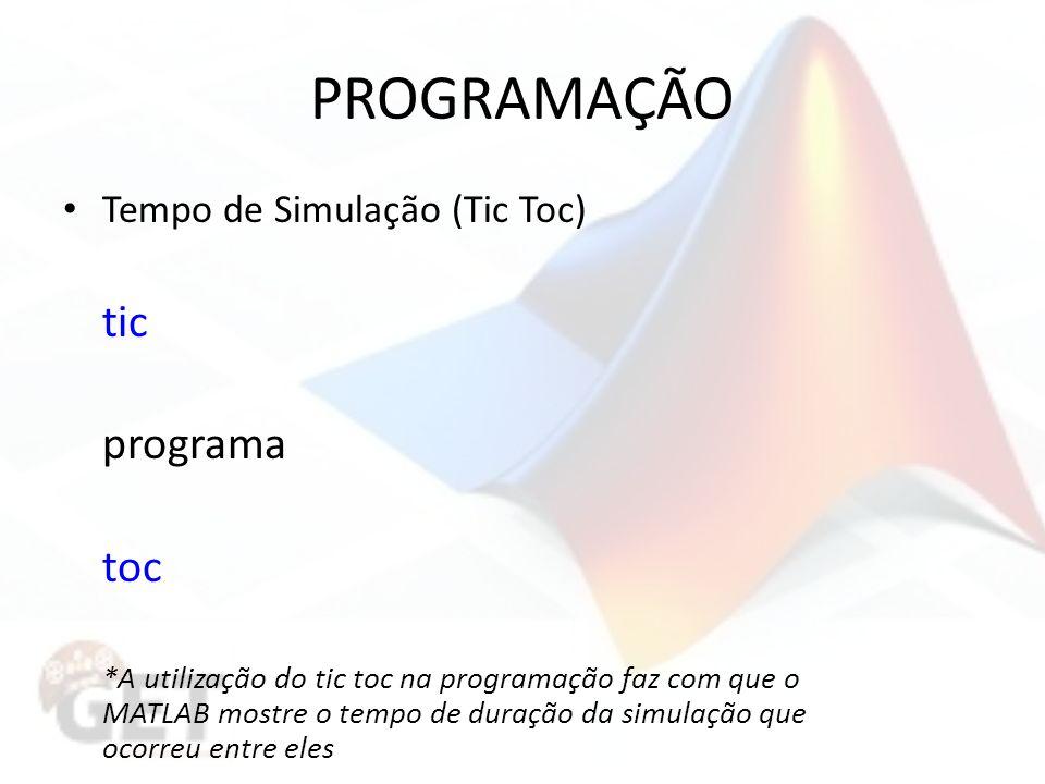 PROGRAMAÇÃO Tempo de Simulação (Tic Toc) tic programa toc *A utilização do tic toc na programação faz com que o MATLAB mostre o tempo de duração da simulação que ocorreu entre eles