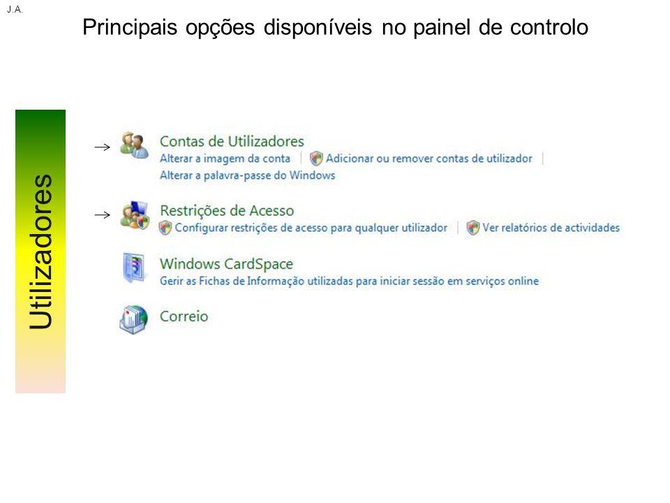 Principais opções disponíveis no painel de controlo J.A. Utilizadores