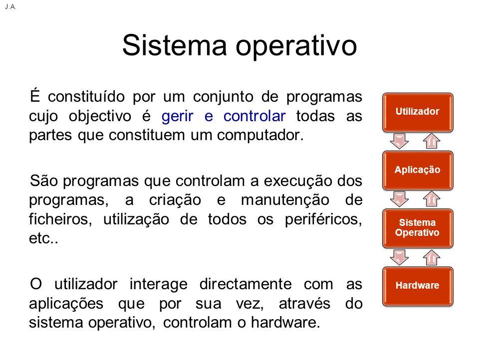 Sistema operativo É constituído por um conjunto de programas cujo objectivo é gerir e controlar todas as partes que constituem um computador. São prog
