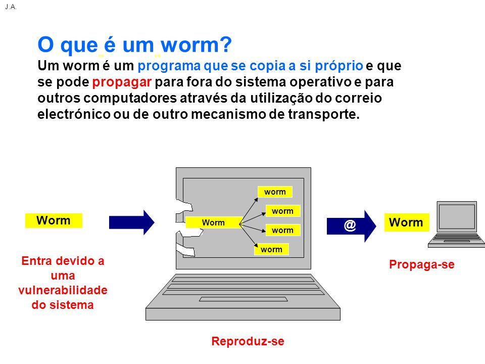 O que é um worm? Um worm é um programa que se copia a si próprio e que se pode propagar para fora do sistema operativo e para outros computadores atra