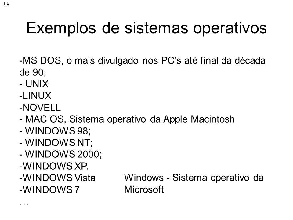 Exemplos de sistemas operativos -MS DOS, o mais divulgado nos PCs até final da década de 90; - UNIX -LINUX -NOVELL - MAC OS, Sistema operativo da Appl