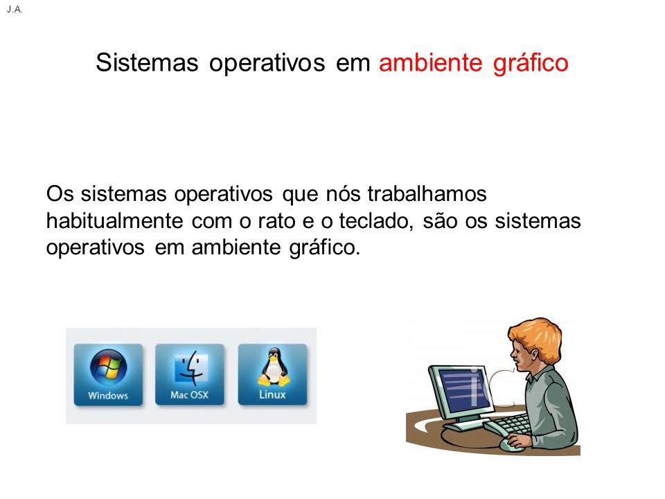 Sistemas operativos em ambiente gráfico Os sistemas operativos que nós trabalhamos habitualmente com o rato e o teclado, são os sistemas operativos em