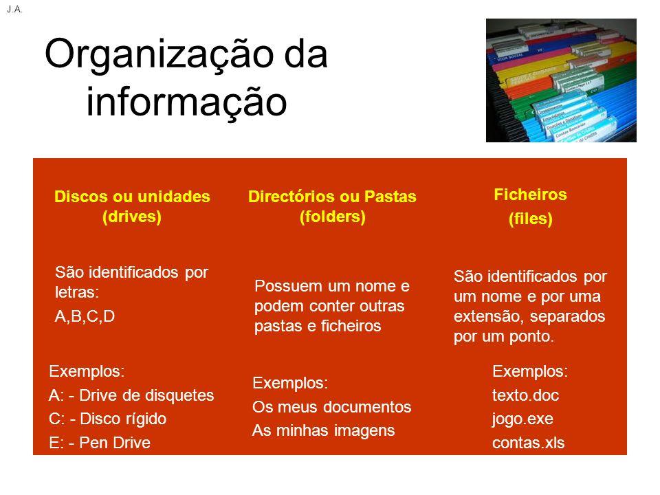 Organização da informação J.A. Discos ou unidades (drives) Directórios ou Pastas (folders) Ficheiros (files) São identificados por letras: A,B,C,D Pos