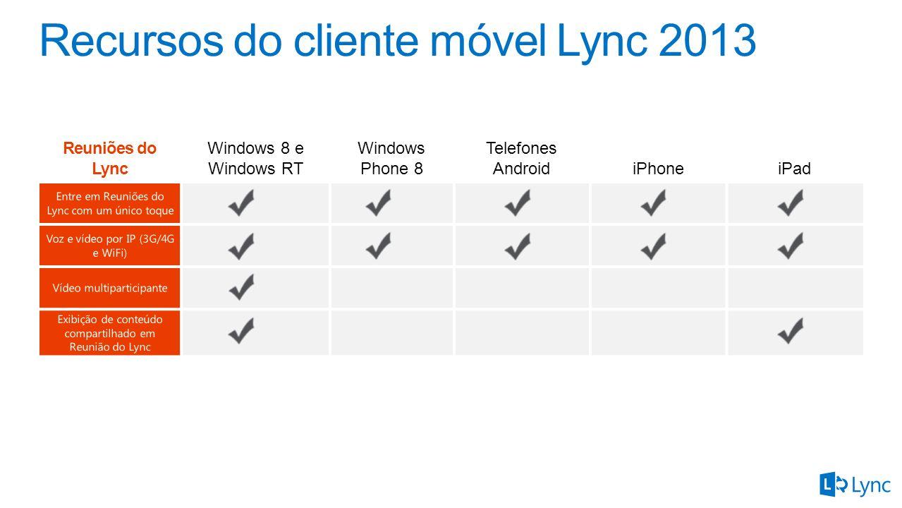 Reuniões do Lync Windows 8 e Windows RT Windows Phone 8 Telefones AndroidiPhoneiPad