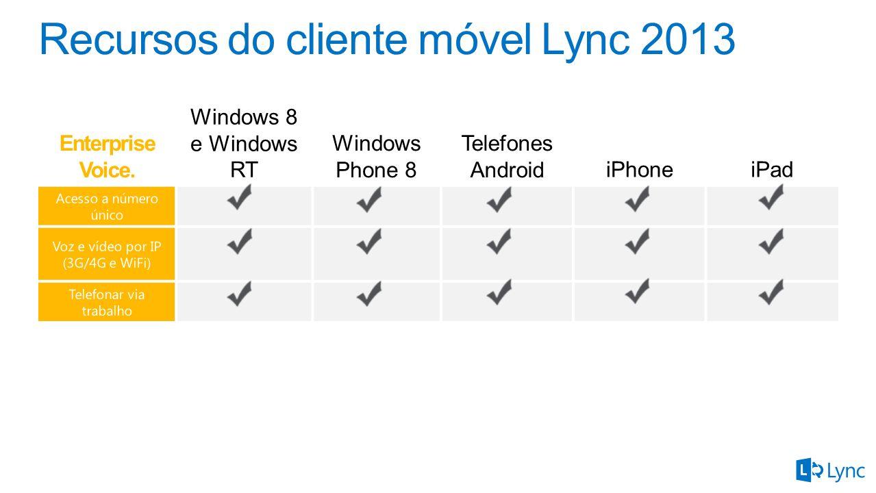 Enterprise Voice. Windows 8 e Windows RT Windows Phone 8 Telefones AndroidiPhoneiPad