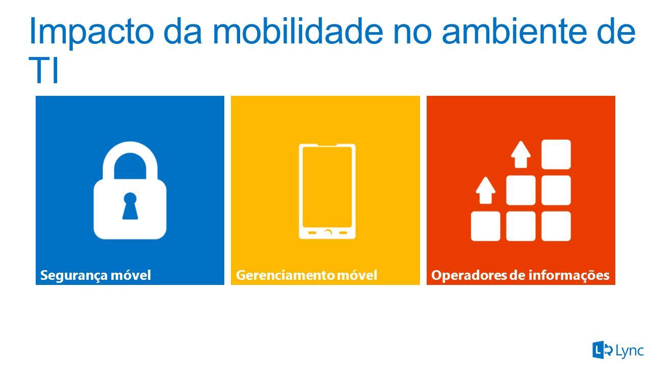 Operadores de informaçõesSegurança móvelGerenciamento móvel