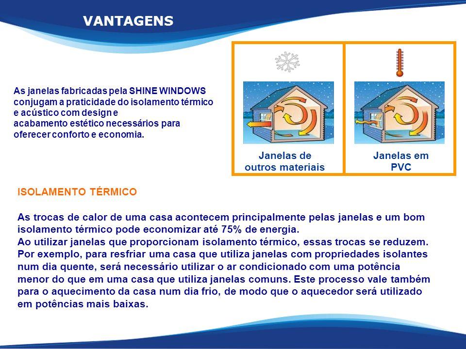 VANTAGENS ISOLAMENTO TÉRMICO As trocas de calor de uma casa acontecem principalmente pelas janelas e um bom isolamento térmico pode economizar até 75%