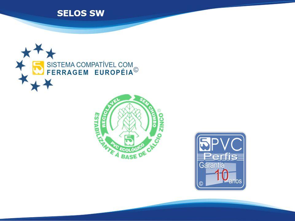 SELOS SW