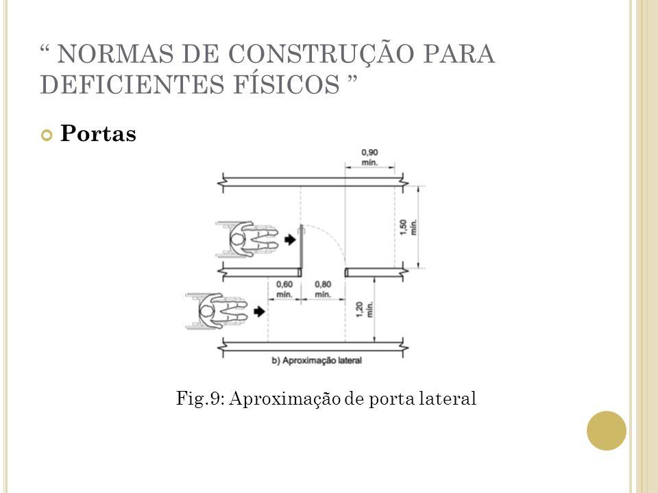 NORMAS DE CONSTRUÇÃO PARA DEFICIENTES FÍSICOS Portas Fig.9: Aproximação de porta lateral