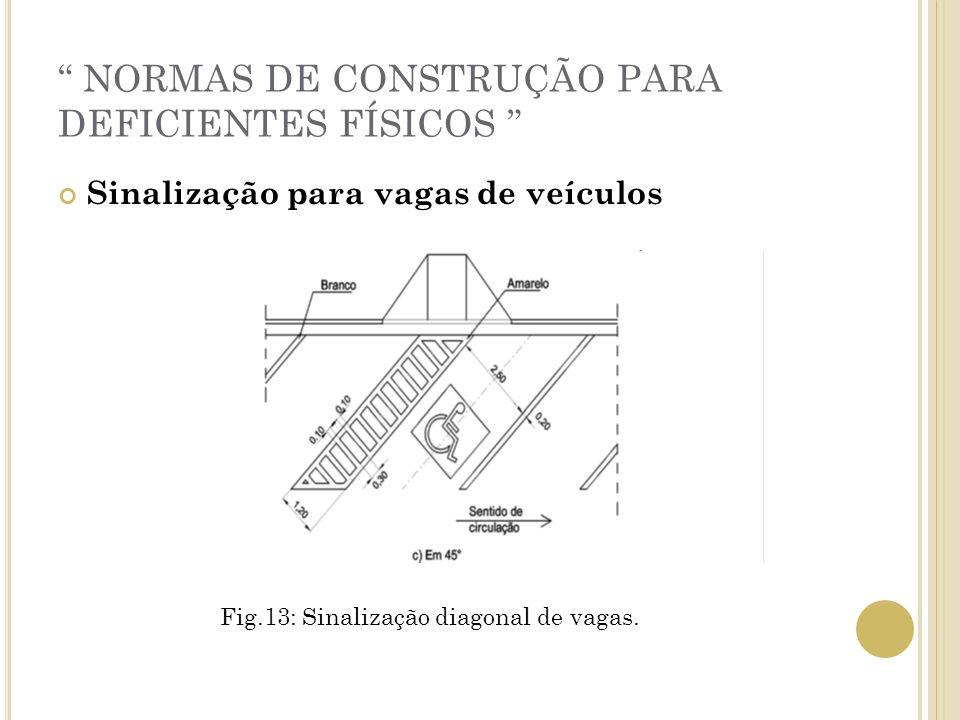 NORMAS DE CONSTRUÇÃO PARA DEFICIENTES FÍSICOS Sinalização para vagas de veículos Fig.13: Sinalização diagonal de vagas.