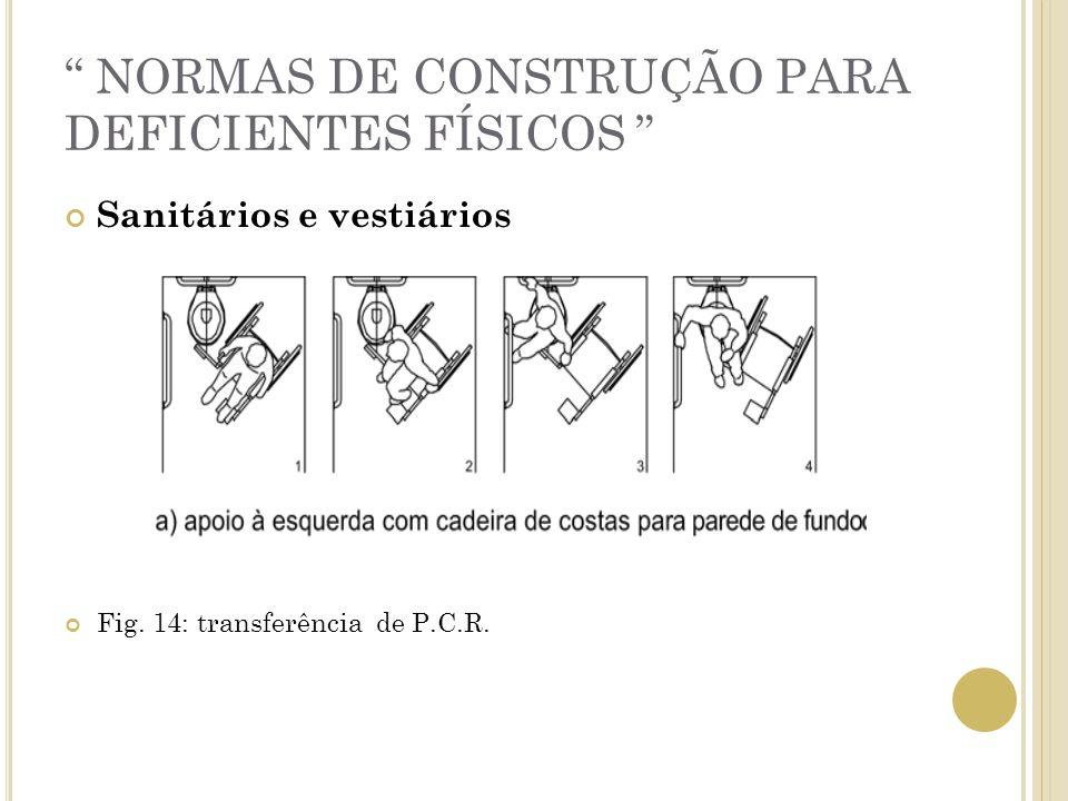 NORMAS DE CONSTRUÇÃO PARA DEFICIENTES FÍSICOS Sanitários e vestiários Fig. 14: transferência de P.C.R.