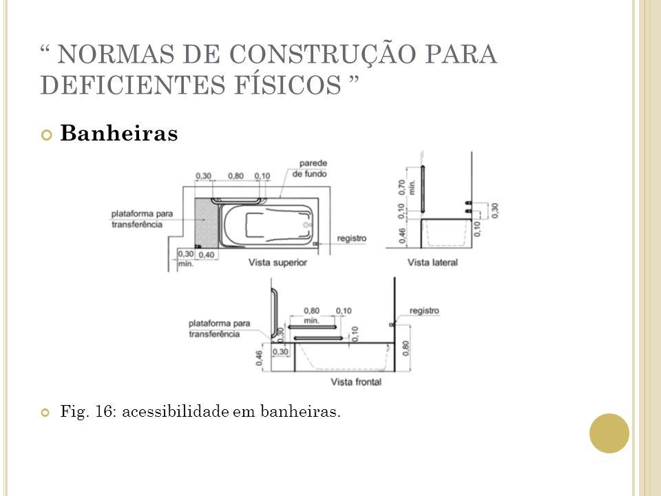 NORMAS DE CONSTRUÇÃO PARA DEFICIENTES FÍSICOS Banheiras Fig. 16: acessibilidade em banheiras.