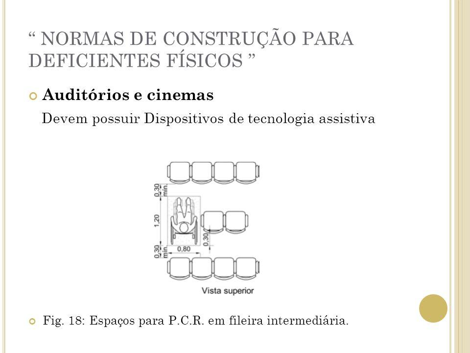 NORMAS DE CONSTRUÇÃO PARA DEFICIENTES FÍSICOS Auditórios e cinemas Devem possuir Dispositivos de tecnologia assistiva Fig. 18: Espaços para P.C.R. em