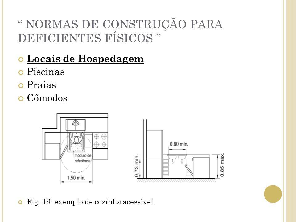 NORMAS DE CONSTRUÇÃO PARA DEFICIENTES FÍSICOS Locais de Hospedagem Piscinas Praias Cômodos Fig. 19: exemplo de cozinha acessível.