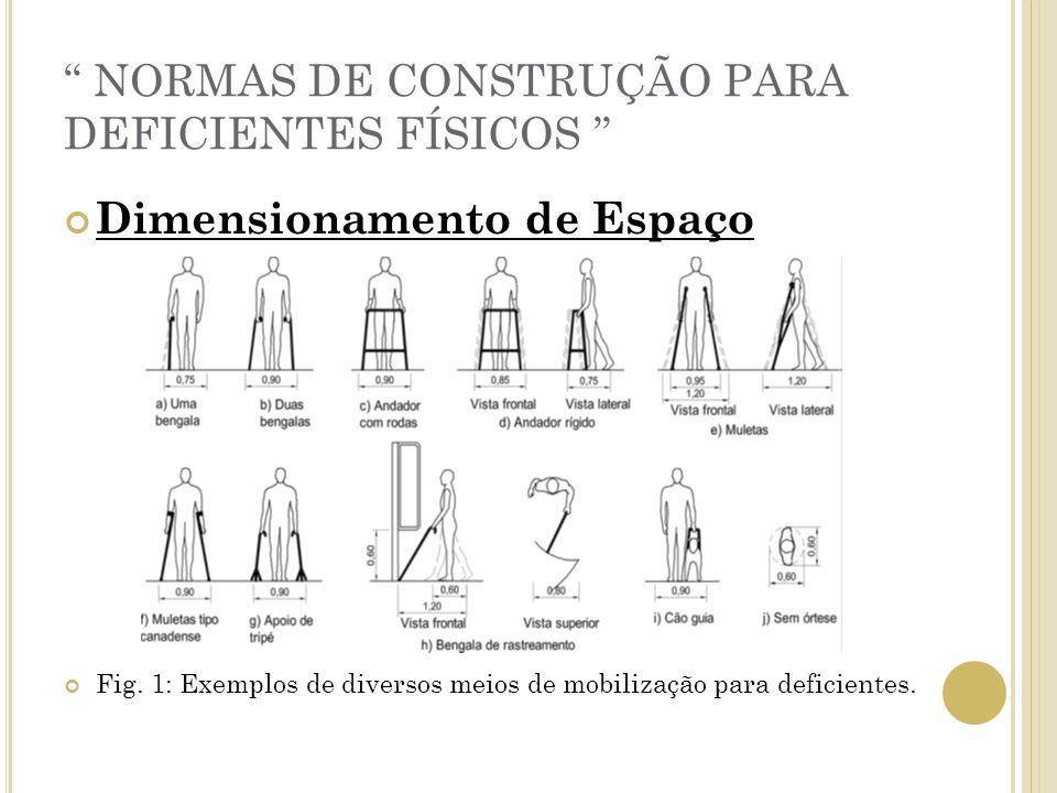 NORMAS DE CONSTRUÇÃO PARA DEFICIENTES FÍSICOS Dimensionamento de Espaço Fig. 1: Exemplos de diversos meios de mobilização para deficientes.