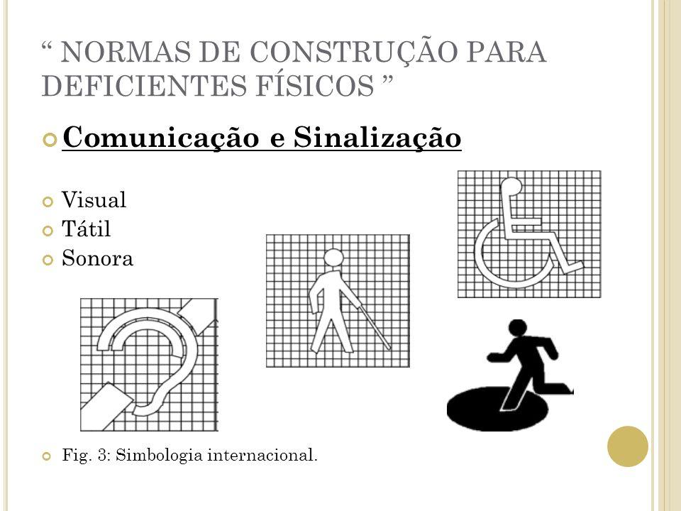 NORMAS DE CONSTRUÇÃO PARA DEFICIENTES FÍSICOS Comunicação e Sinalização Visual Tátil Sonora Fig. 3: Simbologia internacional.