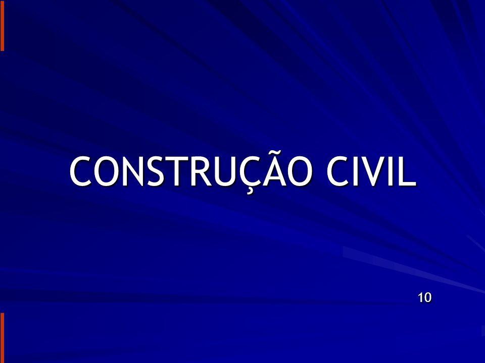INVESTIMENTO EM INFRA- ESTRUTURA Investimento caiu à metade desde 1995, aponta estudoFonte : Unafisco (24.10.06) Atualmente o país investe +- 1,0% /ano Brasil precisa gastar 3,2%/ano em infra-estrutura para manter e 9% para atingir o nível da Coréia.